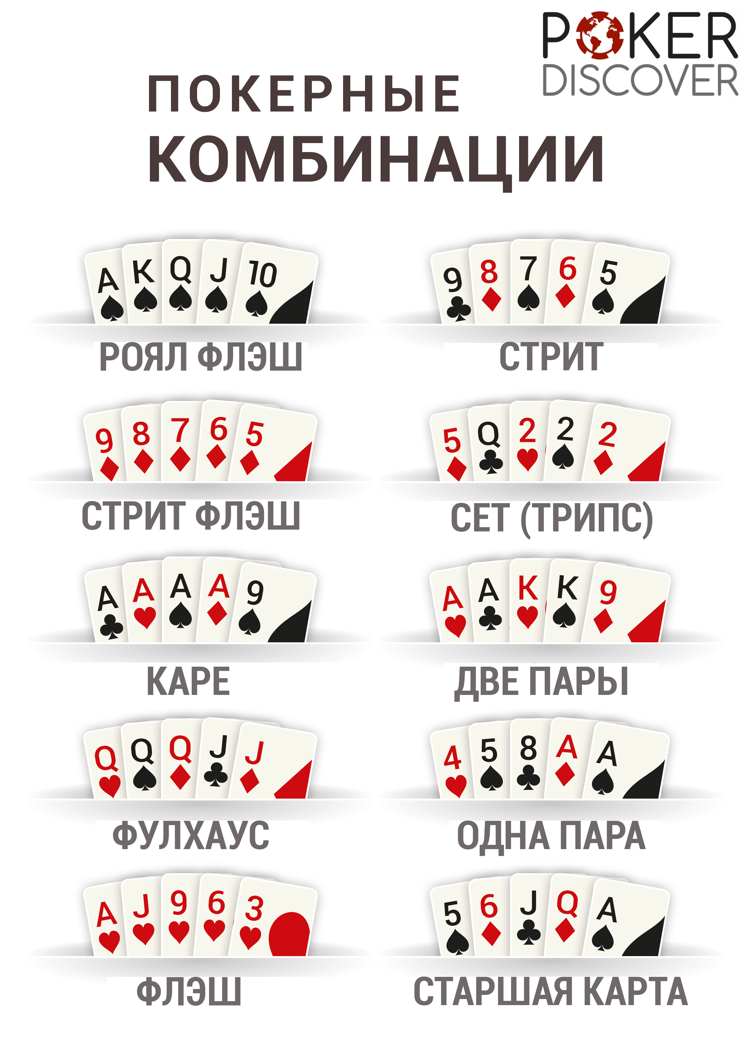 poker-hand-rankings